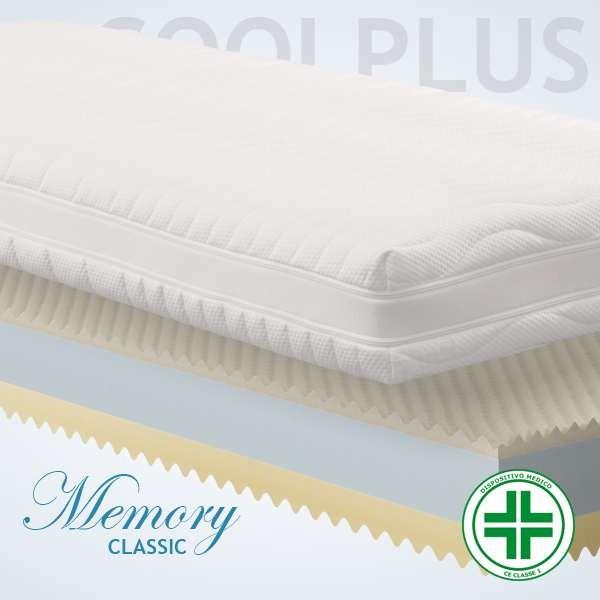 Materassi Memory Classic Cool 3d