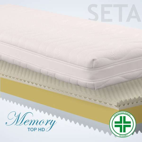 Memory Top HD Seta 3D