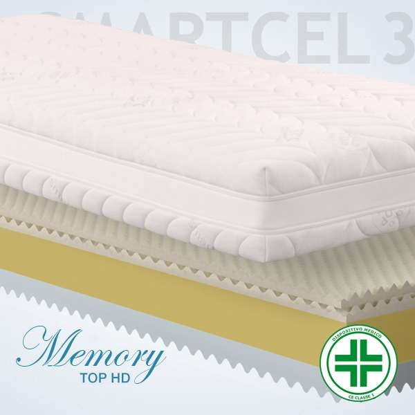 Memory Top HD SmartCell