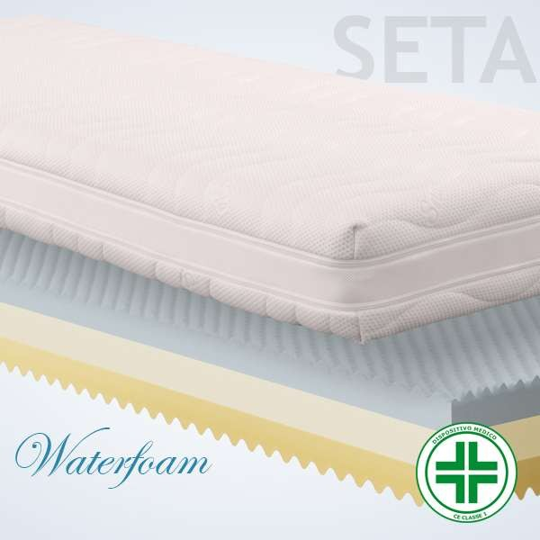 Materassi Waterfoam Seta 3d